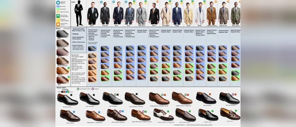 نکاتی برای شیک پوش شدن مردان مدرن