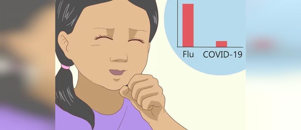 علائم  آنفولاانزا و کوید-19