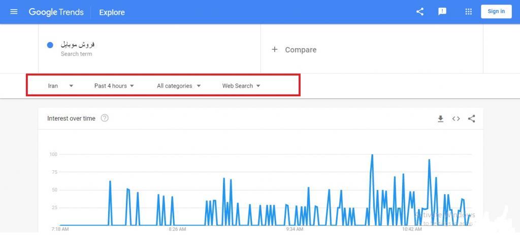 نحوه کار با گوگل ترندز