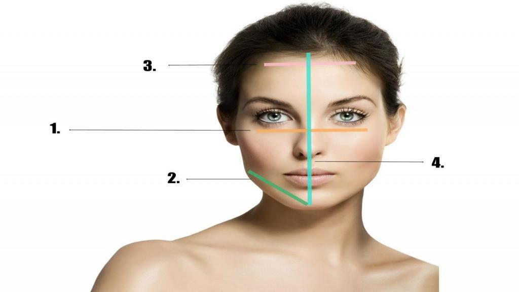 چگونه شکل صورت خود را مشخص کنید؟ راهنمای تصویری تشخیص فرم صورت (گرد، مثلثی، قلبی و ...)