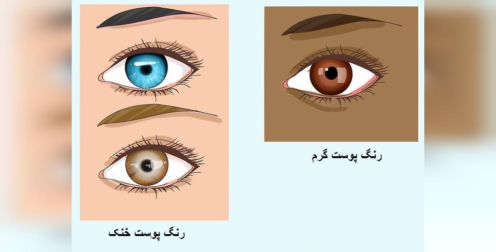 تشخیص رنگ پوست با کمک رنگ چشم