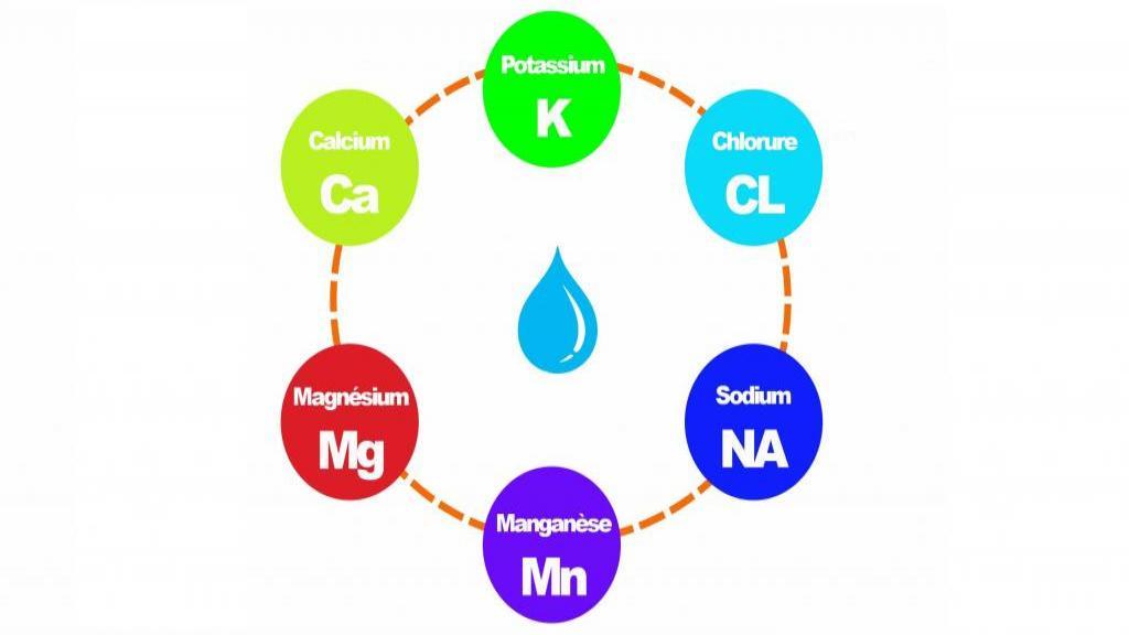 عدم تعادل الکترولیت و همه چیزهایی که باید در مورد آن بدانید!