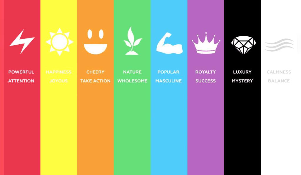 روان شناسی رنگ نشان  دهنده چیست؟