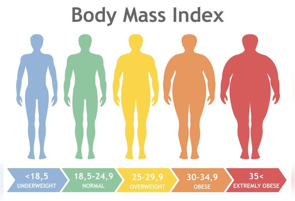 اضافه وزن و توده بدنی